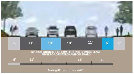 Manning Drive Short-Term Improvements Segment B