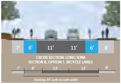 Ridge Road Long-Term Improvements, Section B, Option 1