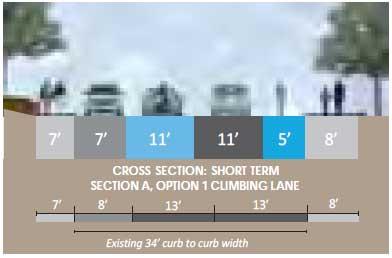 Ridge Road Short-Term Improvements, Section A, Option 1