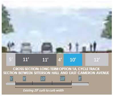South Columbia Street Long-Term Improvements Option 1A