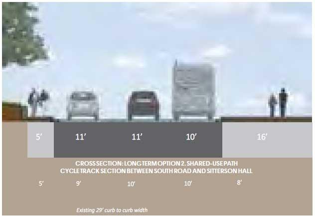 South Columbia Street Long-Term Improvements Option 2