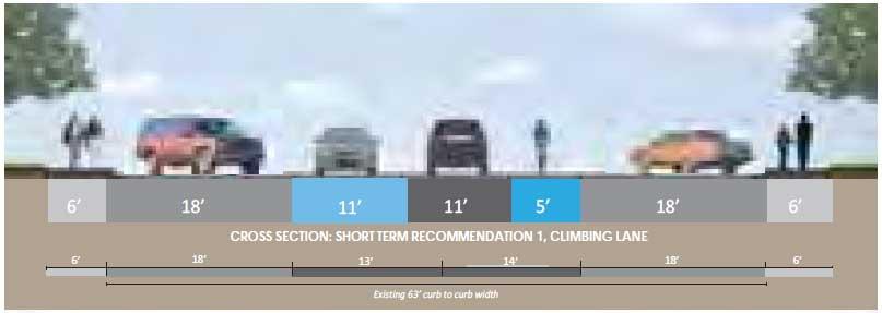 Stadium Drive Short-Term Improvements, Option 1
