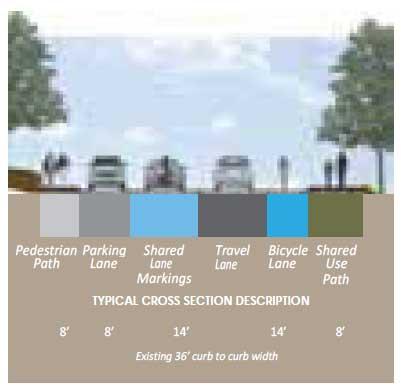 Typical Cross Section Description