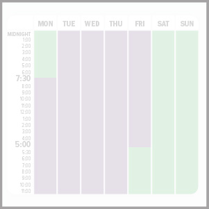 Campus Meter Hours Chart